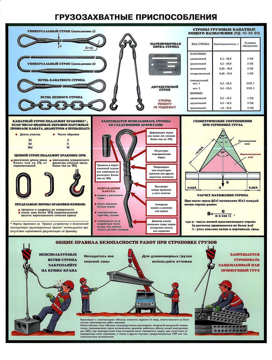 инструкция по охране труда при работе с лебедкой